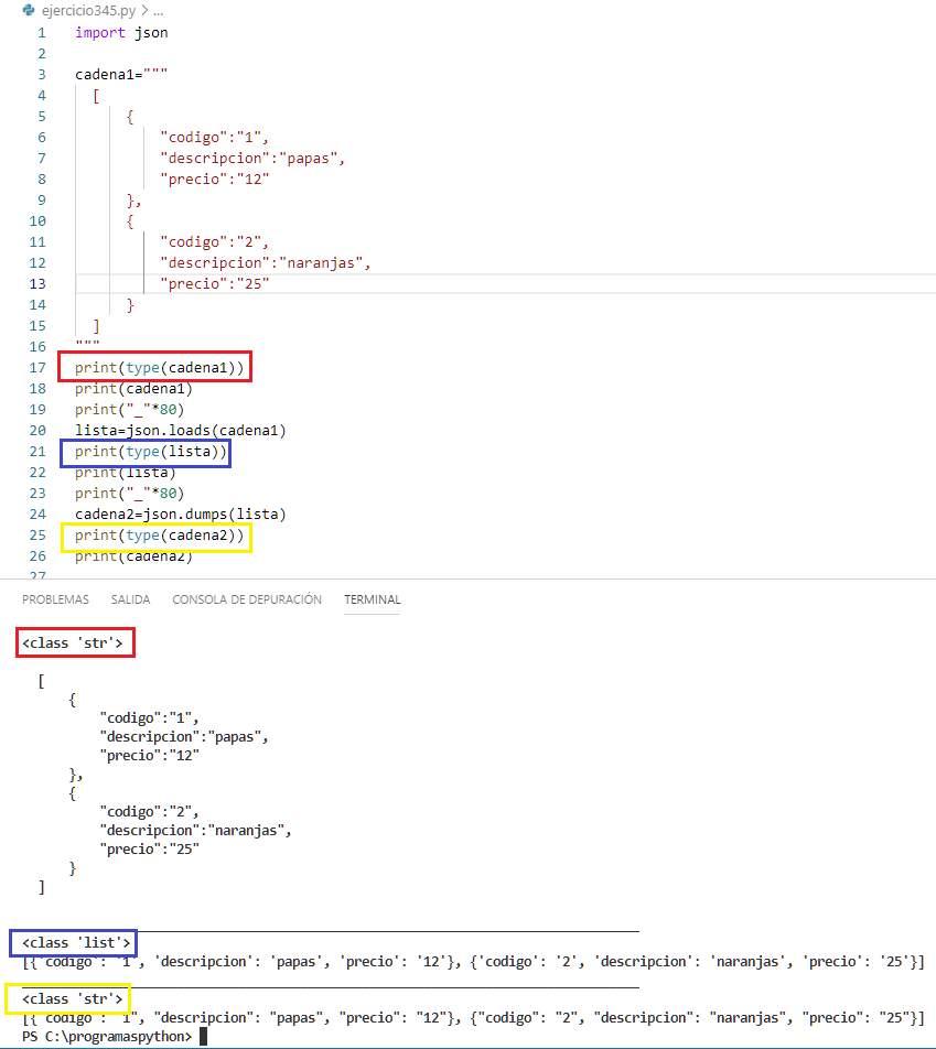 Serialización Y Deserialización En Python Módulo Json